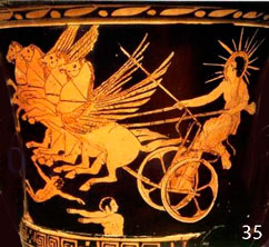 Иконография греческого культа Гелиоса